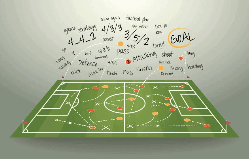 cách chọn kèo thơm trong bóng đá