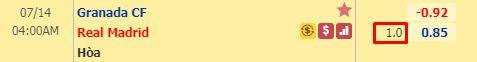cách đọc kèo châu á chấp 1 trái
