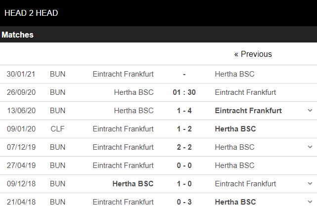 soi kèo hertha berlin vs frankfurt