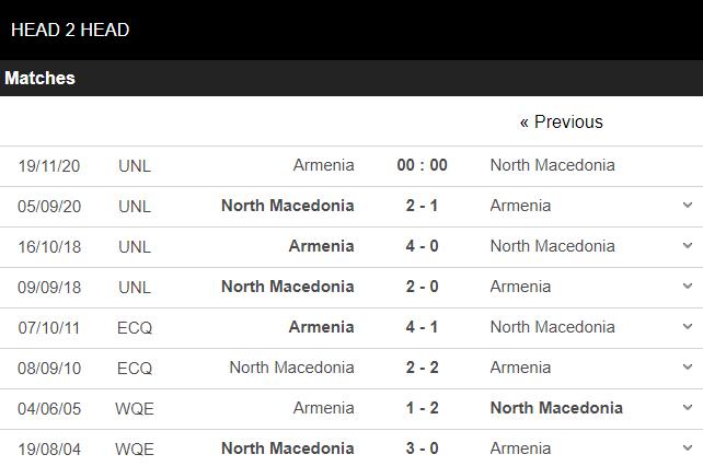 soi kèo armenia vs macedonia